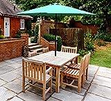 GlamHaus Garden Parasol Table Umbrella for Outdoors, UV 40+...